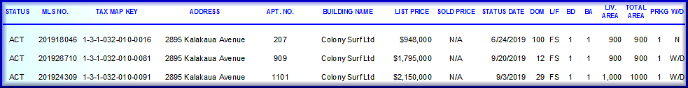 Colony Surf October 2019